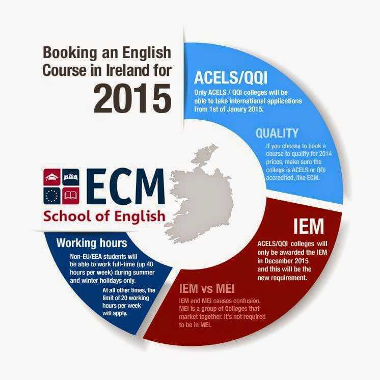 Booking an English course in Ireland for 2015 - New Rules